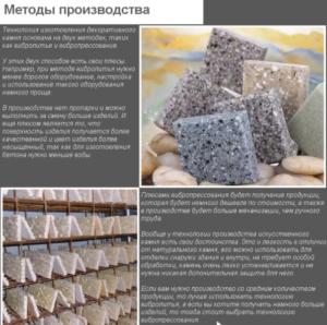 Методы производства искусственного камня