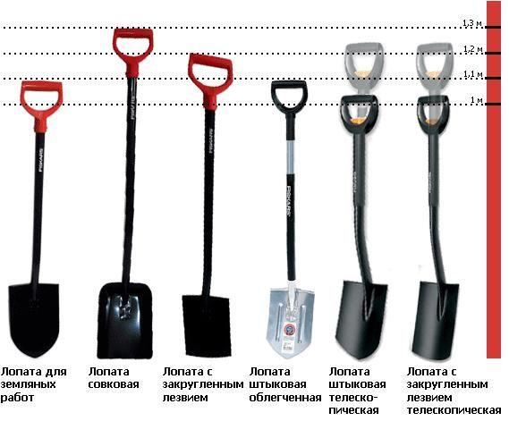Штыковая лопата