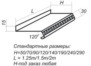 Стандартные размеры алюминиевых оконных отливов