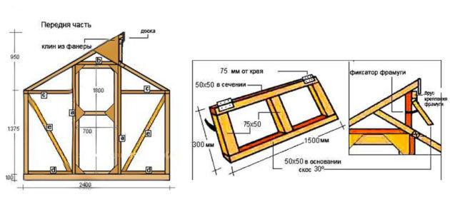 Теплица с двускатной крышей