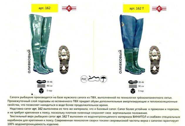 Трехкомпонентное литье обуви ПВХ