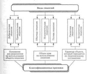 Изображение - Как стать старателем в россии получаем лицензию на добычу золота Vidy-300x245