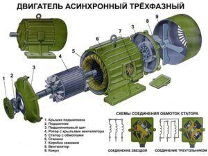 Двигатель для фуганки - устройство