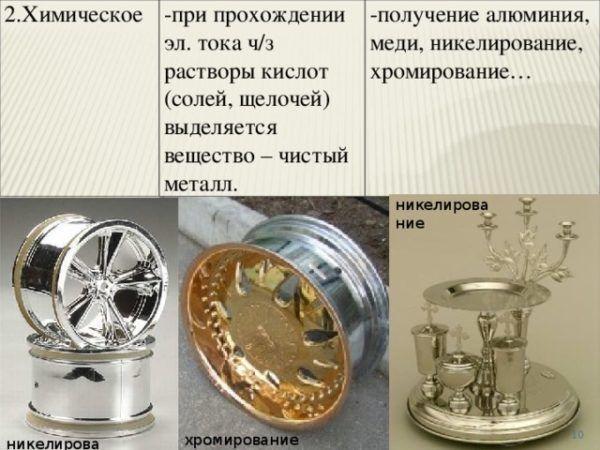 Химическое никелирование