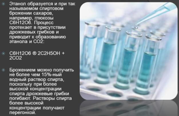 Как образуется этанол