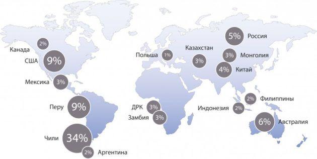 Карта месторождений меди в мире