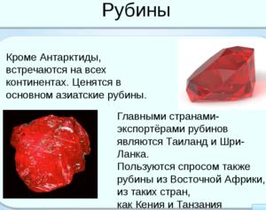 Месторождения рубина
