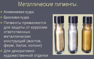 Металлические пудры