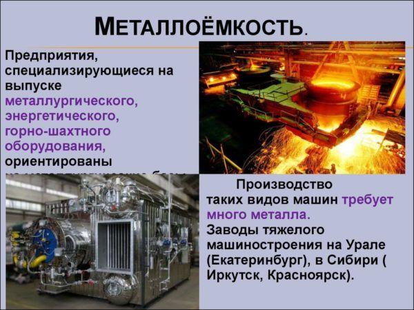 Металлоемкость