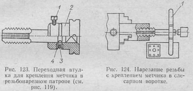 Нарезание резьбы токарным станком - схема