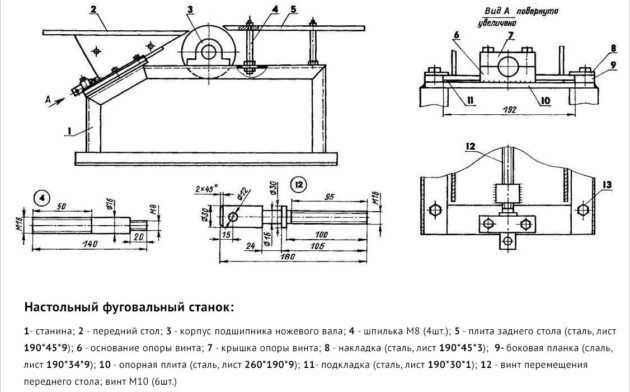 Основные этапы создания фуговального станка