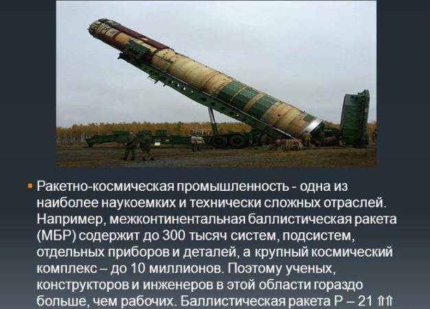 Ракетно-космическая отрасль
