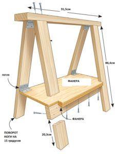 Схема конструкции козла