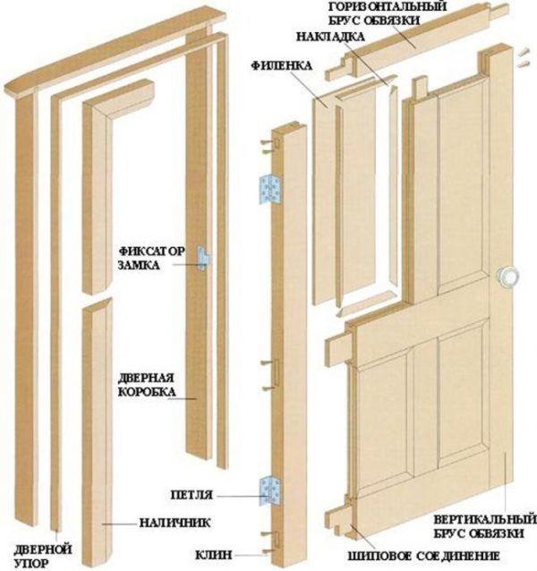 Коробка для стеклянной двери своими руками 87
