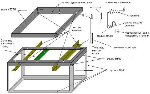 Схема станины станка
