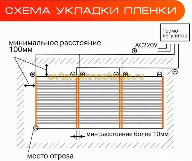 Схема укладки и подключения ИК пленки