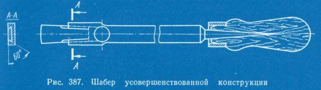Цилиндрический шабер