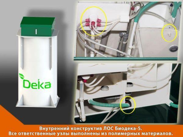 Технология очистки, заложенная в конструктив Биодеки, на сегодняшний день является наиболее эффективной и обладает массой преимуществ