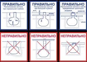 Нормы установки септика