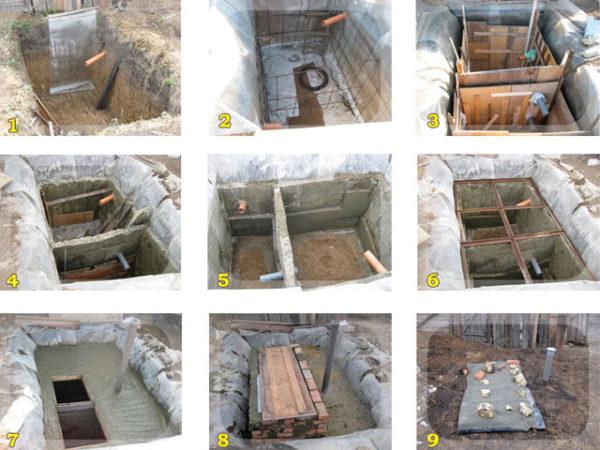 Пошаговое бетонирование котлована под септик