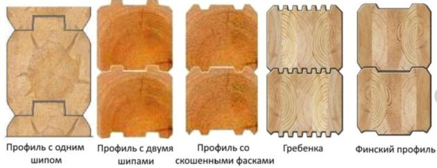Профилированный брус