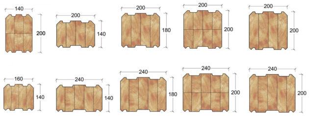 Размеры профилированного бруса (сечение, ширина, высота)