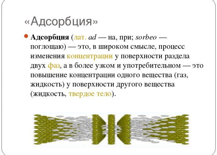 Адсорбция