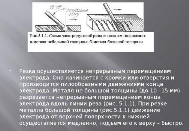 Электродуговая резка металла - процесс