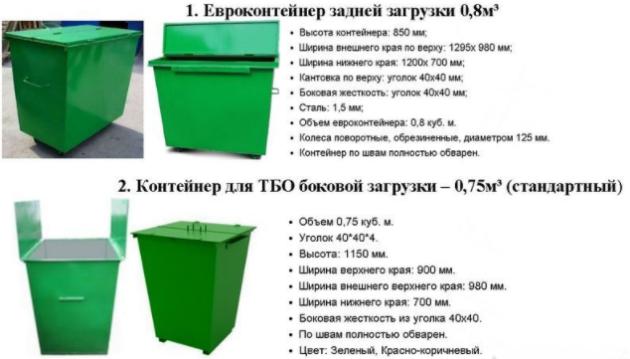 Мусорные контейнеры для семьи