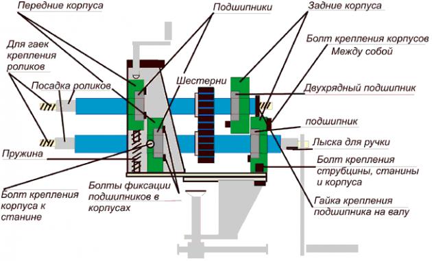 Принципиальная схема и описание самодельной зигмашины