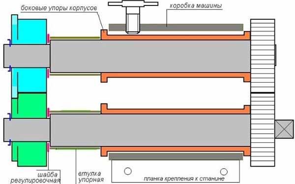 Схема зиговочного станка