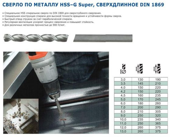 Сверло по металлу сверхдлинное (916) HSS-G Super Heller DIN 1869 Heller