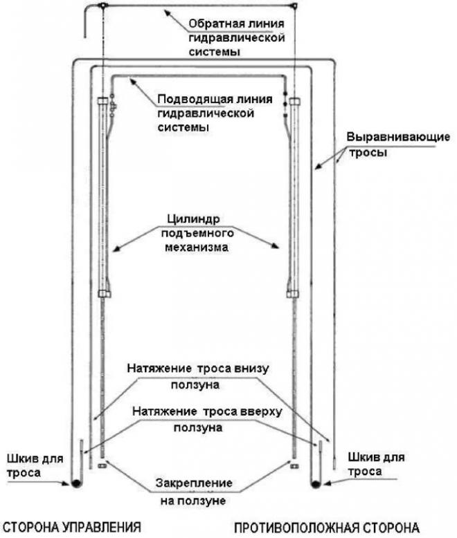 Инструкция по сборке подъемника