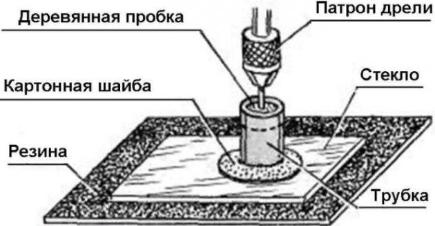 Как просверлить стекло своими руками в домашних условиях
