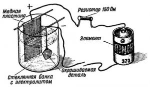 Меднение стали с погружением в электролит
