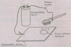 Схема простого устройства для меднения без раствора