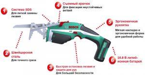 Системы защиты сабельной пилы