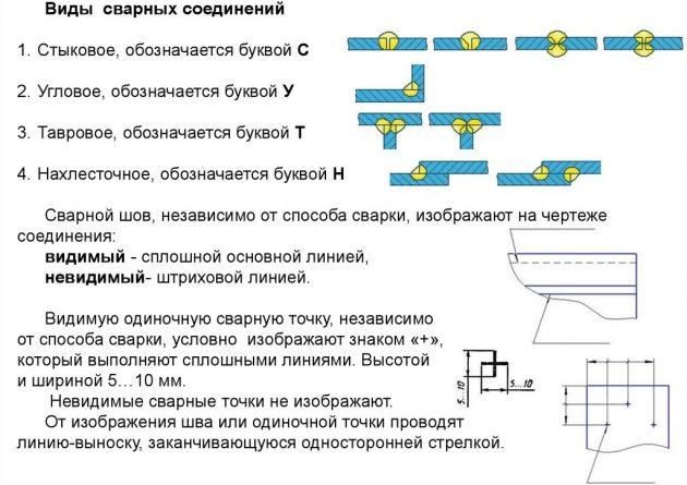 Обозначние сварных соединений