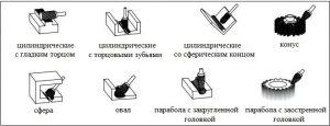Примеры применения шарошек различного типа