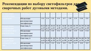 Рекомендации по выбору светофильтров для сварки