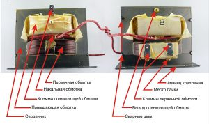 Схема трансформатора от микроволновки