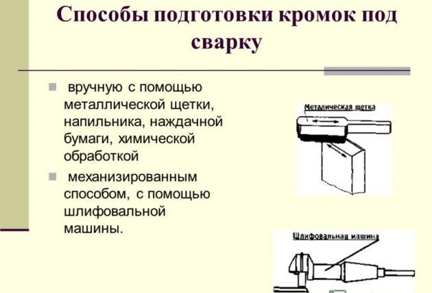 Способы подготовки кромок под сварку