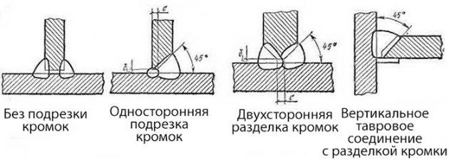 Типы тавровых соединений